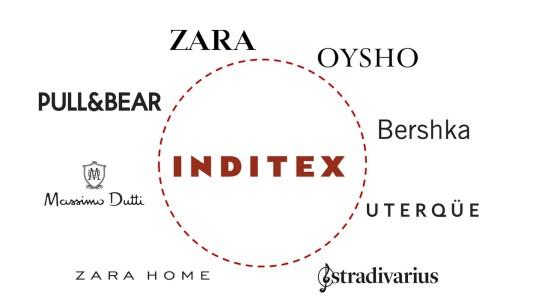 Inditex brands portfolio