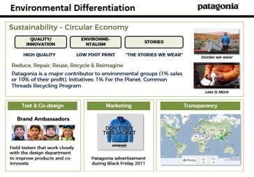 Sustainable Fashion – The Fashion Retailer