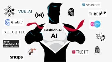 Artificial Intelligence for Fashion_Fashion retail blog