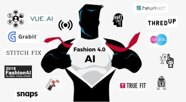 Artificial Intelligence for Fashion_Fashion retail blog