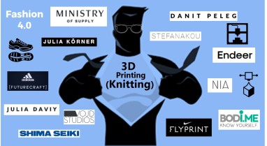 3D Knitting in Fashion and 3D Printing in Fashion - The Fashion Retailer