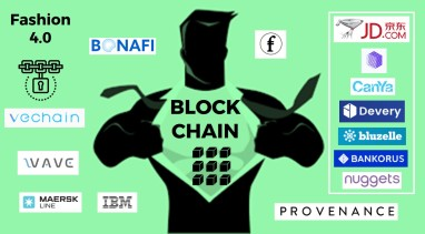 Blockchain in Fashion Retail - The Fashion Retailer