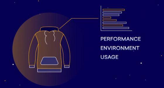 Loomia IoT apparel - Fashion Retail