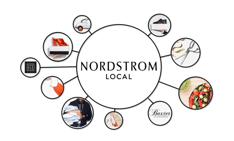 Nordstrom Local new concept store future of fashion retail services customer experience omnichannel