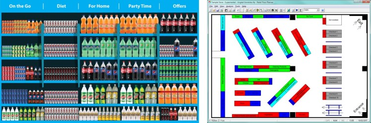 How grocery food retailers optimize assortment planogram space planning