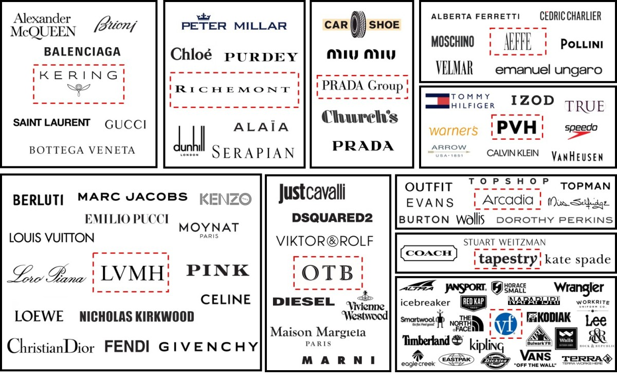 Luxury And Fashion Corporations The Fashion Retailer