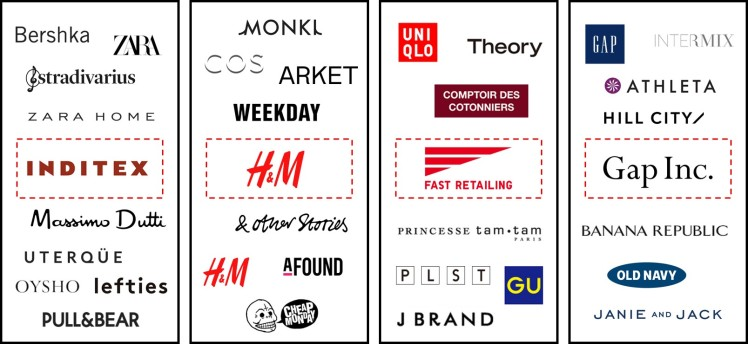 leading Fashion brands Mass-market fashion retailers inditex h&m gap fast retailing