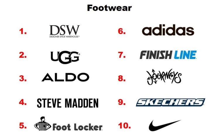 2019-top-10-omnichannel-footwear-retailers.jpg